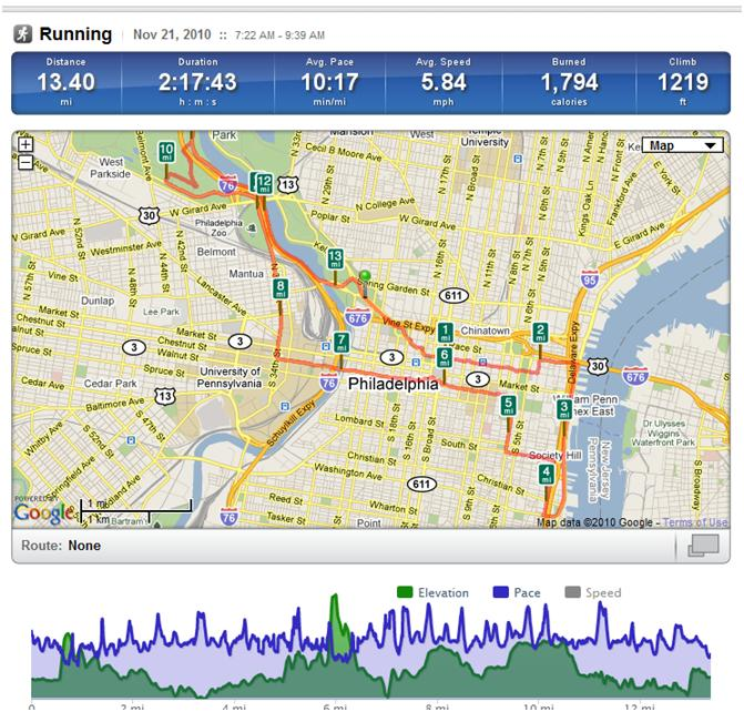 Use RunKeeper App To Track Time Distance And Elevation Of Runs - What's my elevation app